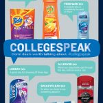 Dorm Room Essentials – Back To College Supply Checklist