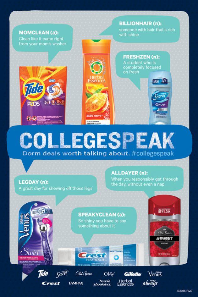 Dorm Room Essentials - Back To College Supply Checklist | Sassy Girlz